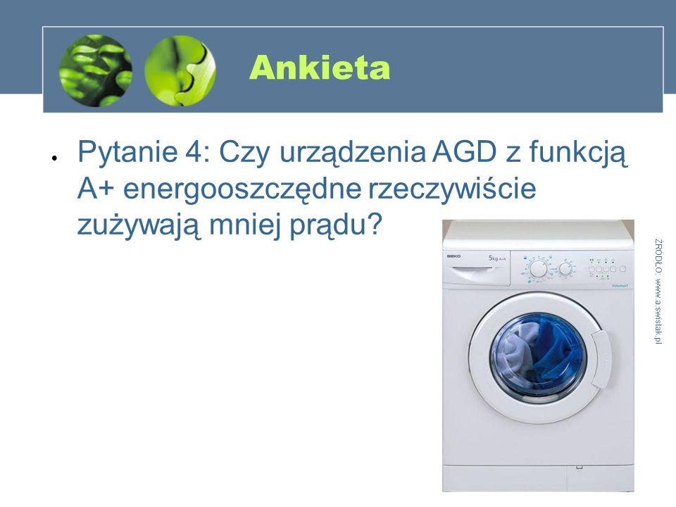 Ankieta Pytanie 4: Czy urządzenia AGD z funkcją A+ energooszczędne rzeczywiście zużywają mniej prądu? ŹRÓDŁO: www.a.swistak.pl