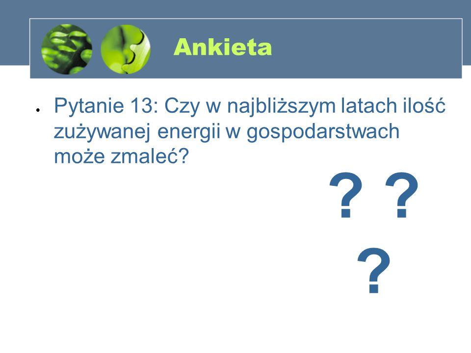 Ankieta Pytanie 13: Czy w najbliższym latach ilość zużywanej energii w gospodarstwach może zmaleć? ? ? ?