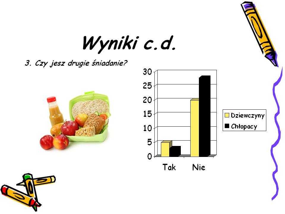 Wyniki c.d. 3. Czy jesz drugie śniadanie?