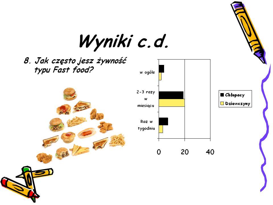 Wyniki c.d. 8. Jak często jesz żywność typu Fast food?