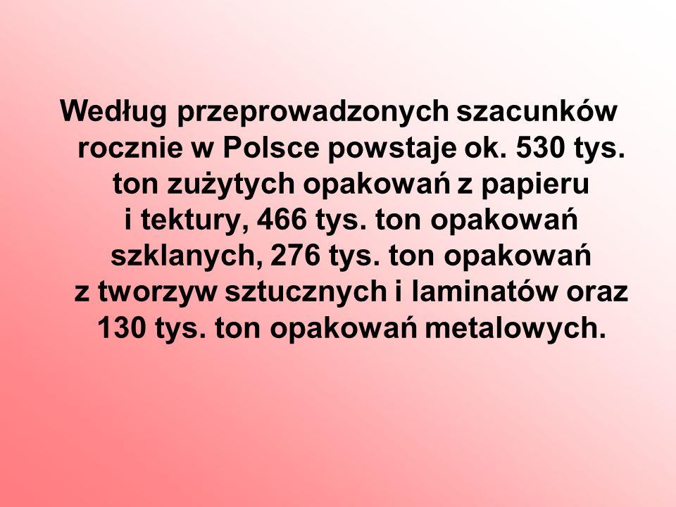 Według przeprowadzonych szacunków rocznie w Polsce powstaje ok. 530 tys. ton zużytych opakowań z papieru i tektury, 466 tys. ton opakowań szklanych, 2