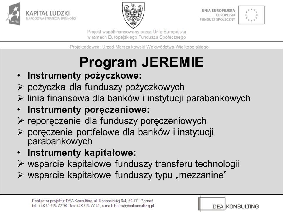 Program JEREMIE Instrumenty pożyczkowe: pożyczka dla funduszy pożyczkowych linia finansowa dla banków i instytucji parabankowych Instrumenty poręczeniowe: reporęczenie dla funduszy poręczeniowych poręczenie portfelowe dla banków i instytucji parabankowych Instrumenty kapitałowe: wsparcie kapitałowe funduszy transferu technologii wsparcie kapitałowe funduszy typu mezzanine
