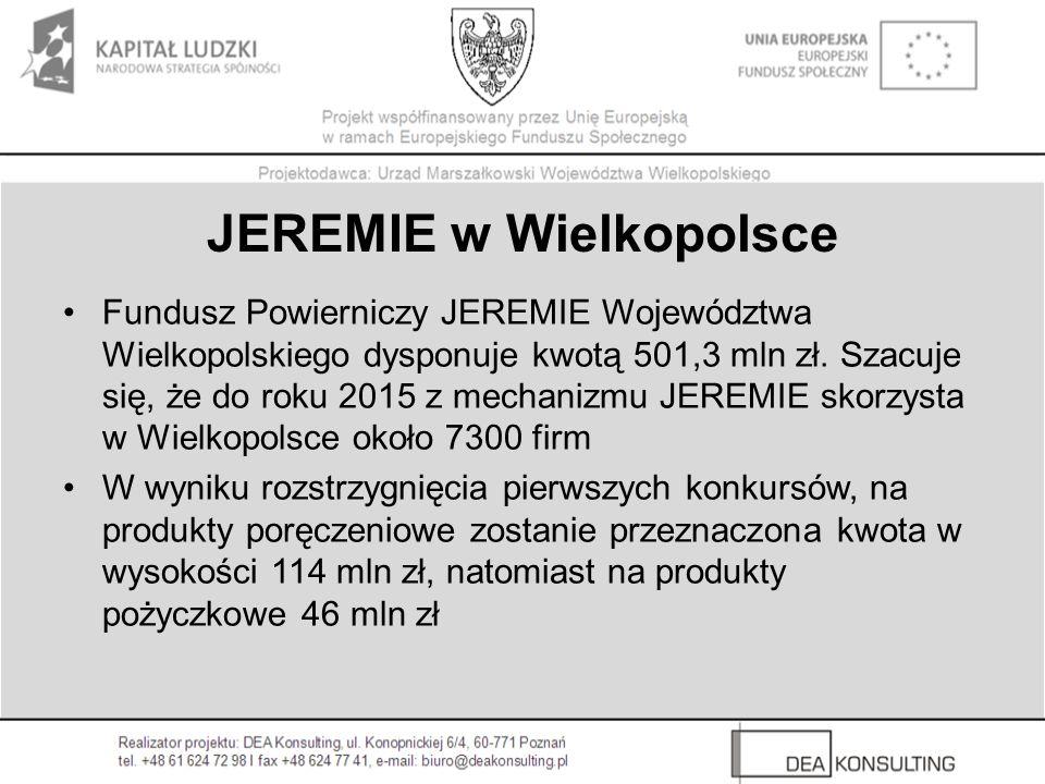 JEREMIE w Wielkopolsce Fundusz Powierniczy JEREMIE Województwa Wielkopolskiego dysponuje kwotą 501,3 mln zł.