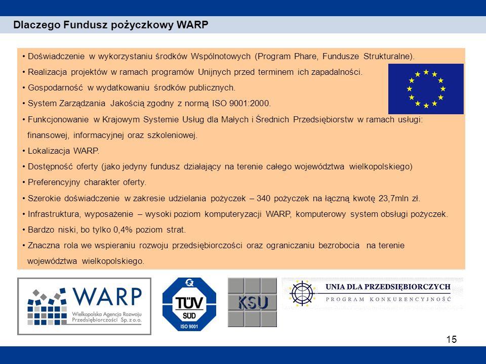 15 1. Einleitung Dlaczego Fundusz pożyczkowy WARP Doświadczenie w wykorzystaniu środków Wspólnotowych (Program Phare, Fundusze Strukturalne). Realizac