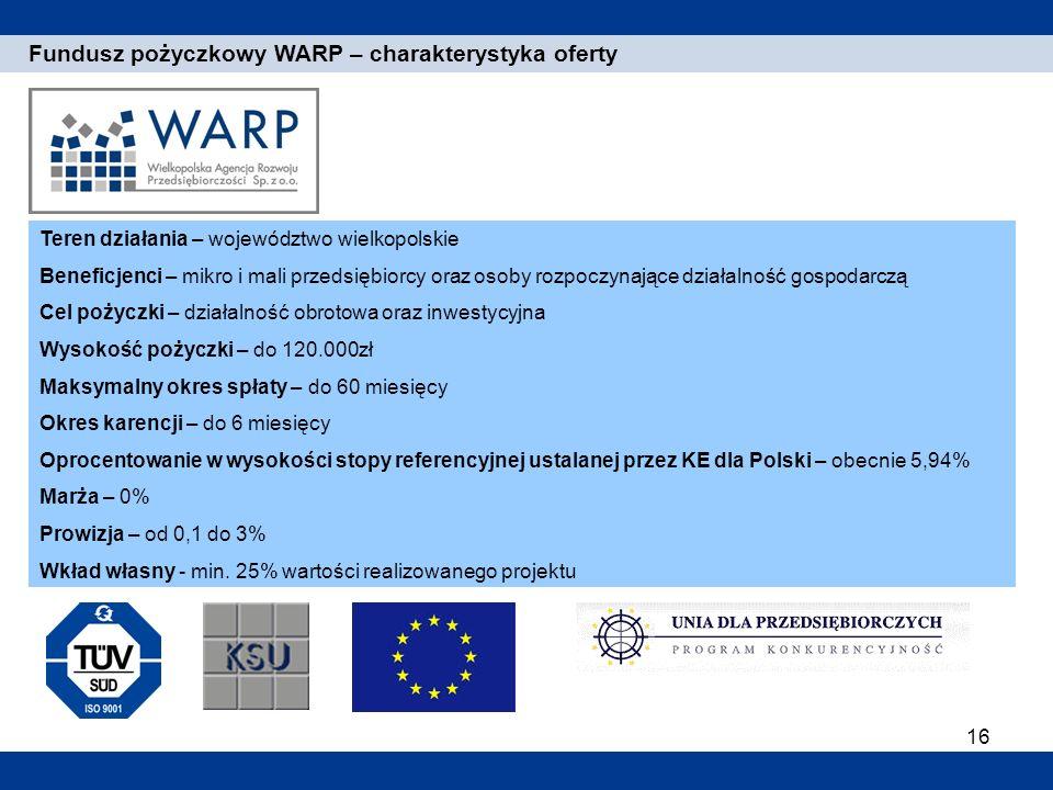 16 1. Einleitung Fundusz pożyczkowy WARP – charakterystyka oferty Teren działania – województwo wielkopolskie Beneficjenci – mikro i mali przedsiębior