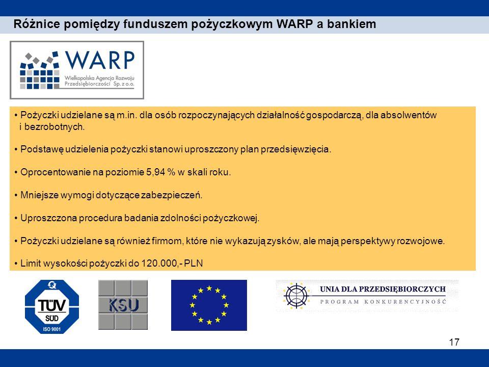 17 1. Einleitung Różnice pomiędzy funduszem pożyczkowym WARP a bankiem Pożyczki udzielane są m.in. dla osób rozpoczynających działalność gospodarczą,