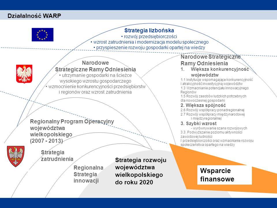 2 1. Einleitung Działalność WARP Strategia lizbońska rozwój przedsiębiorczości wzrost zatrudnienia i modernizacja modelu społecznego przyspieszenie ro