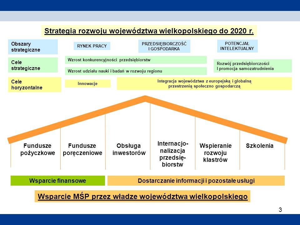 3 Strategia rozwoju województwa wielkopolskiego do 2020 r. Obszary strategiczne RYNEK PRACY PRZEDSIĘBIORCZOŚĆ I GOSPODARKA POTENCJAŁ INTELEKTUALNY Cel