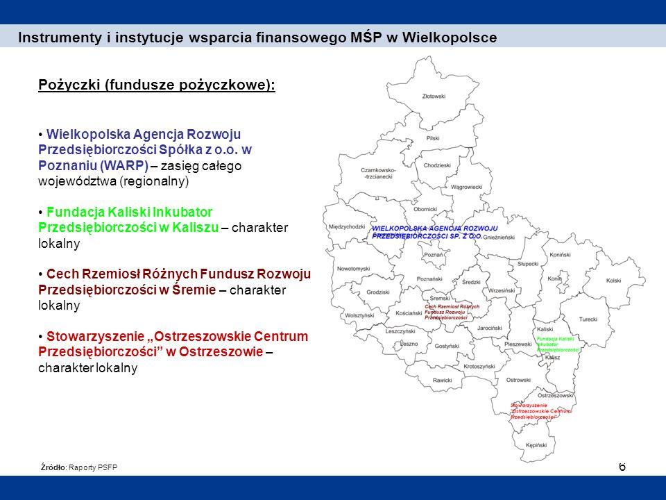 7 Dane finansowe funduszy poręczeniowych w województwie wielkopolskim Źródło: Raporty KSFP oraz FRiPWW i SFPK Zwiększenie kapitału funduszy poręczeniowych nastąpiło wskutek wprowadzenia SPO-WKP z początkiem roku 2005.