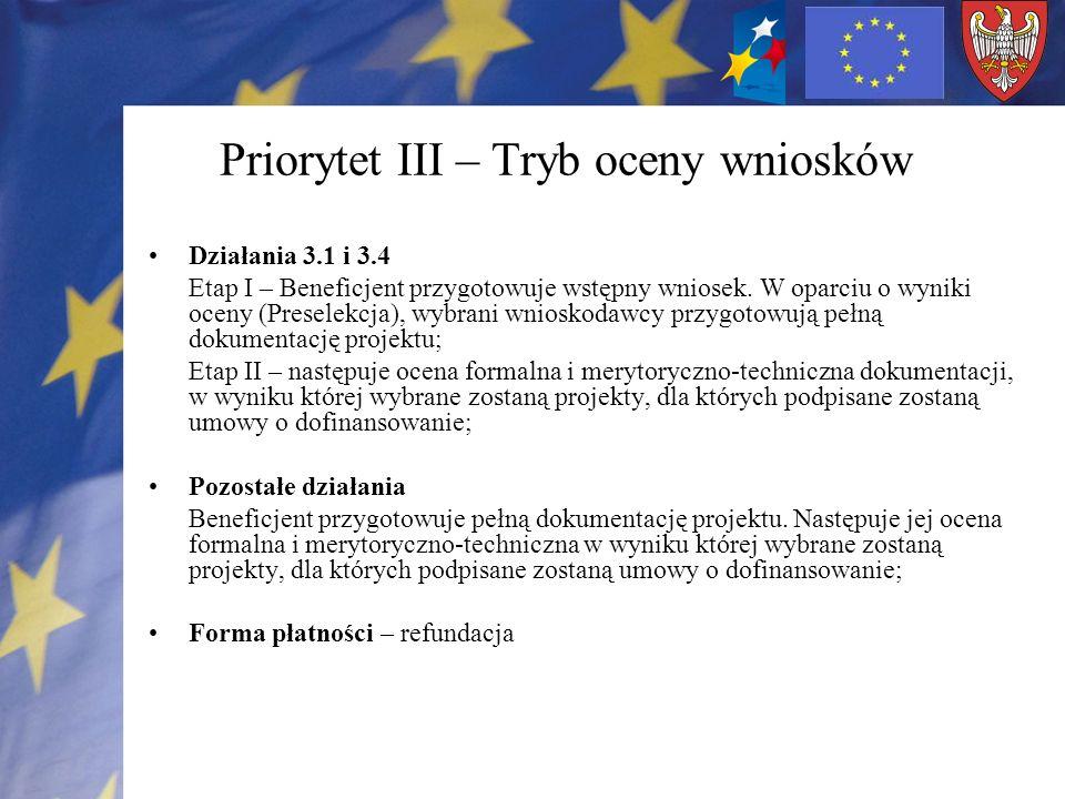Priorytet III – Tryb oceny wniosków Działania 3.1 i 3.4 Etap I – Beneficjent przygotowuje wstępny wniosek.