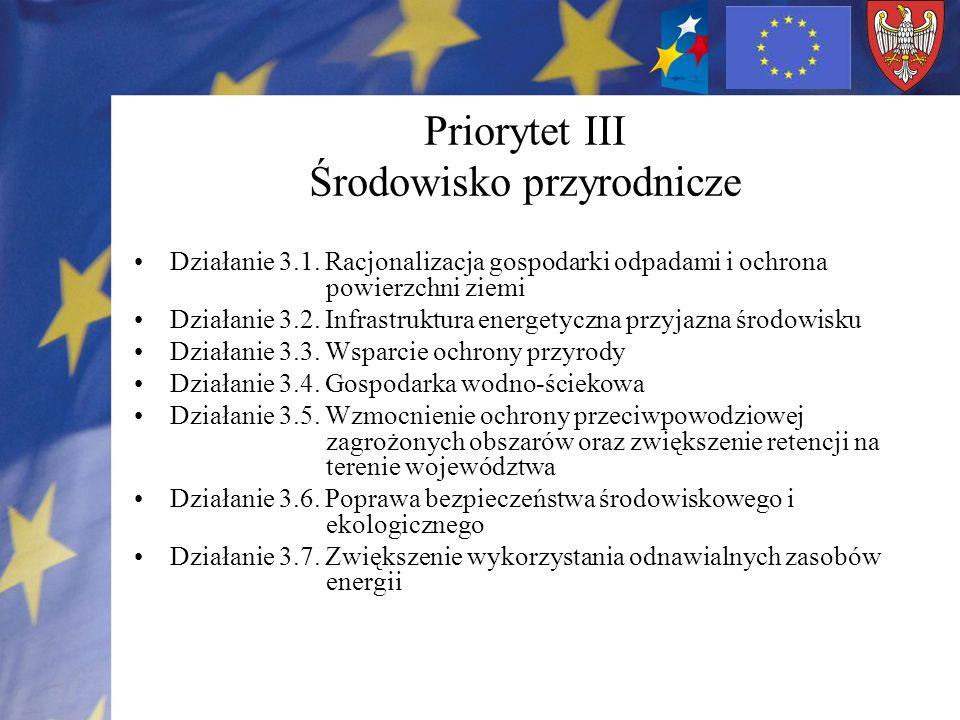 Priorytet III Środowisko przyrodnicze Działanie 3.1.