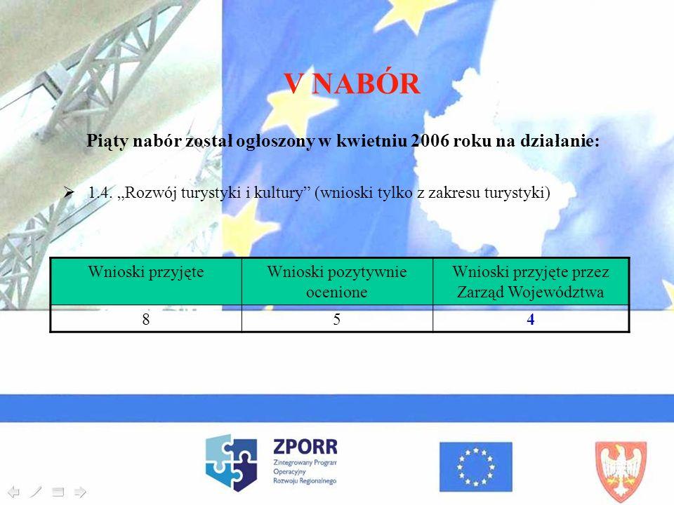 V NABÓR Piąty nabór został ogłoszony w kwietniu 2006 roku na działanie: 1.4. Rozwój turystyki i kultury (wnioski tylko z zakresu turystyki) Wnioski pr