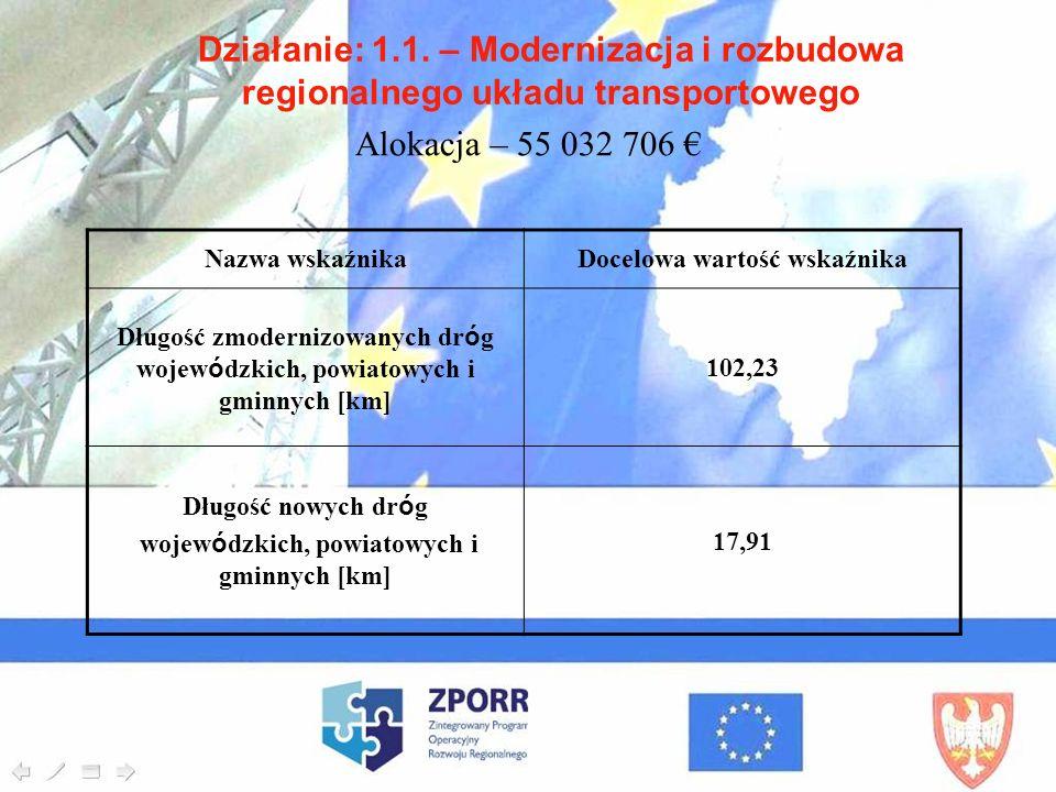 Działanie: 1.1. – Modernizacja i rozbudowa regionalnego układu transportowego Nazwa wskaźnikaDocelowa wartość wskaźnika Długość zmodernizowanych dr ó