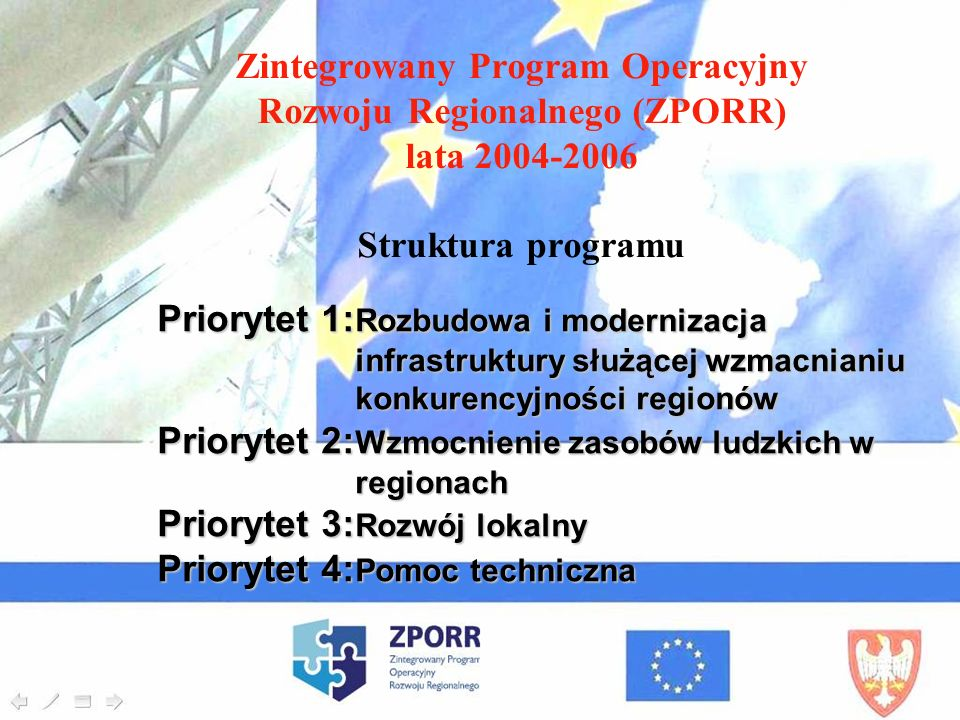 Zintegrowany Program Operacyjny Rozwoju Regionalnego (ZPORR) lata 2004-2006 Struktura programu Priorytet 1: Rozbudowa i modernizacja infrastruktury sł