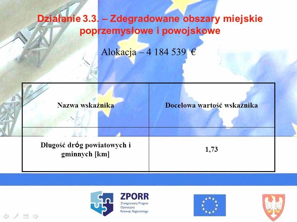 Działanie 3.3. – Zdegradowane obszary miejskie poprzemysłowe i powojskowe Nazwa wskaźnikaDocelowa wartość wskaźnika Długość dróg powiatowych i gminnyc