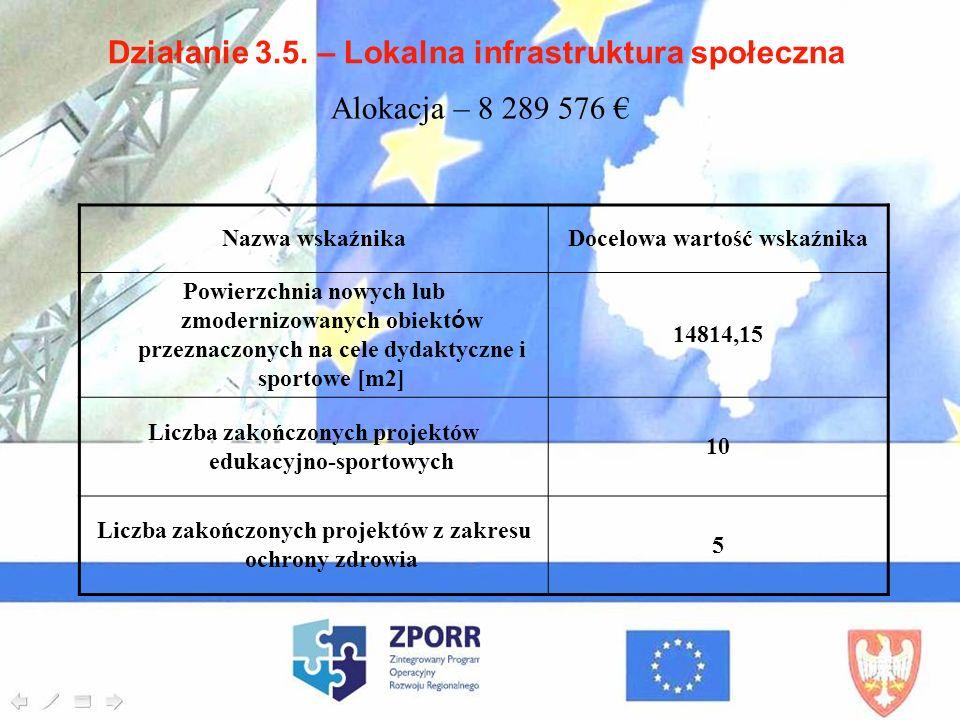Działanie 3.5. – Lokalna infrastruktura społeczna Nazwa wskaźnikaDocelowa wartość wskaźnika Powierzchnia nowych lub zmodernizowanych obiektów przeznac