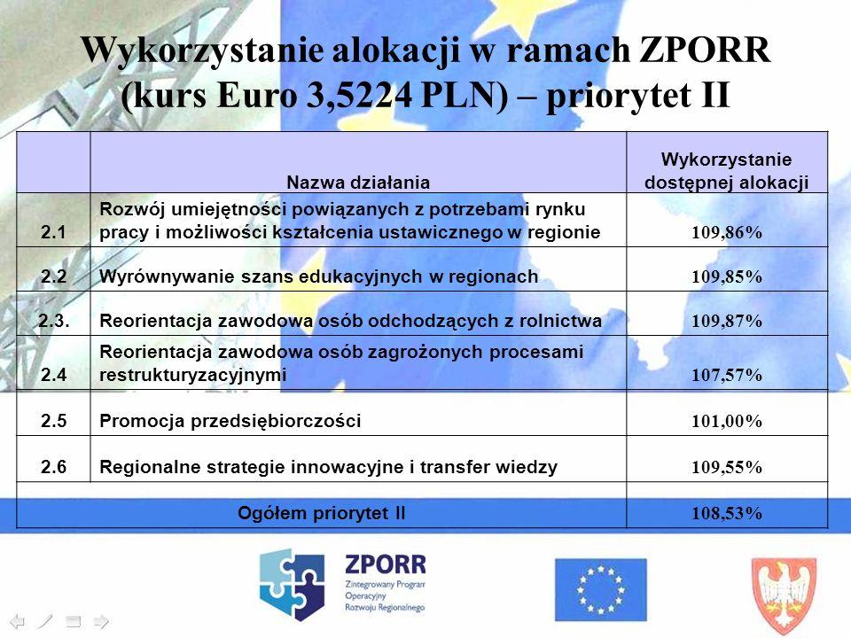 Wykorzystanie alokacji w ramach ZPORR (kurs Euro 3,5224 PLN) – priorytet II Nazwa działania Wykorzystanie dostępnej alokacji 2.1 Rozwój umiejętności p