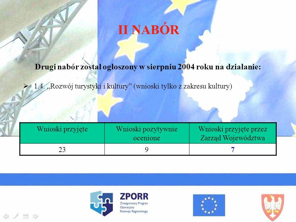 II NABÓR Drugi nabór został ogłoszony w sierpniu 2004 roku na działanie: 1.4. Rozwój turystyki i kultury (wnioski tylko z zakresu kultury) Wnioski prz