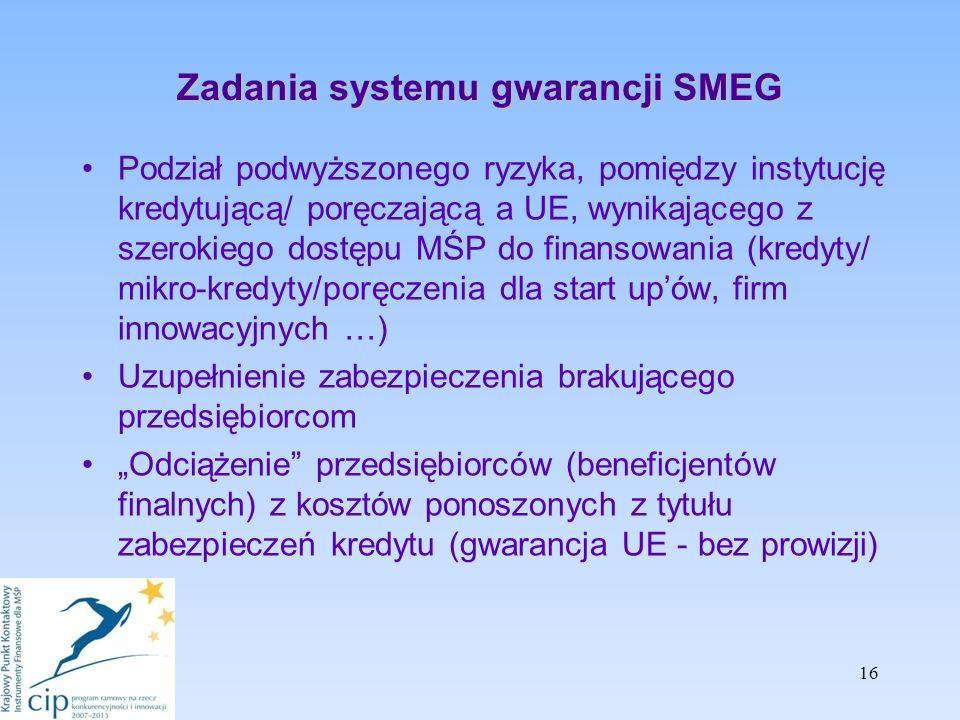 Zadania systemu gwarancji SMEG Podział podwyższonego ryzyka, pomiędzy instytucję kredytującą/ poręczającą a UE, wynikającego z szerokiego dostępu MŚP do finansowania (kredyty/ mikro-kredyty/poręczenia dla start upów, firm innowacyjnych …) Uzupełnienie zabezpieczenia brakującego przedsiębiorcom Odciążenie przedsiębiorców (beneficjentów finalnych) z kosztów ponoszonych z tytułu zabezpieczeń kredytu (gwarancja UE - bez prowizji) 16