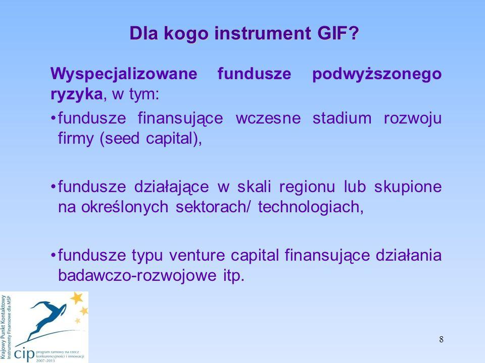 8 Dla kogo instrument GIF.
