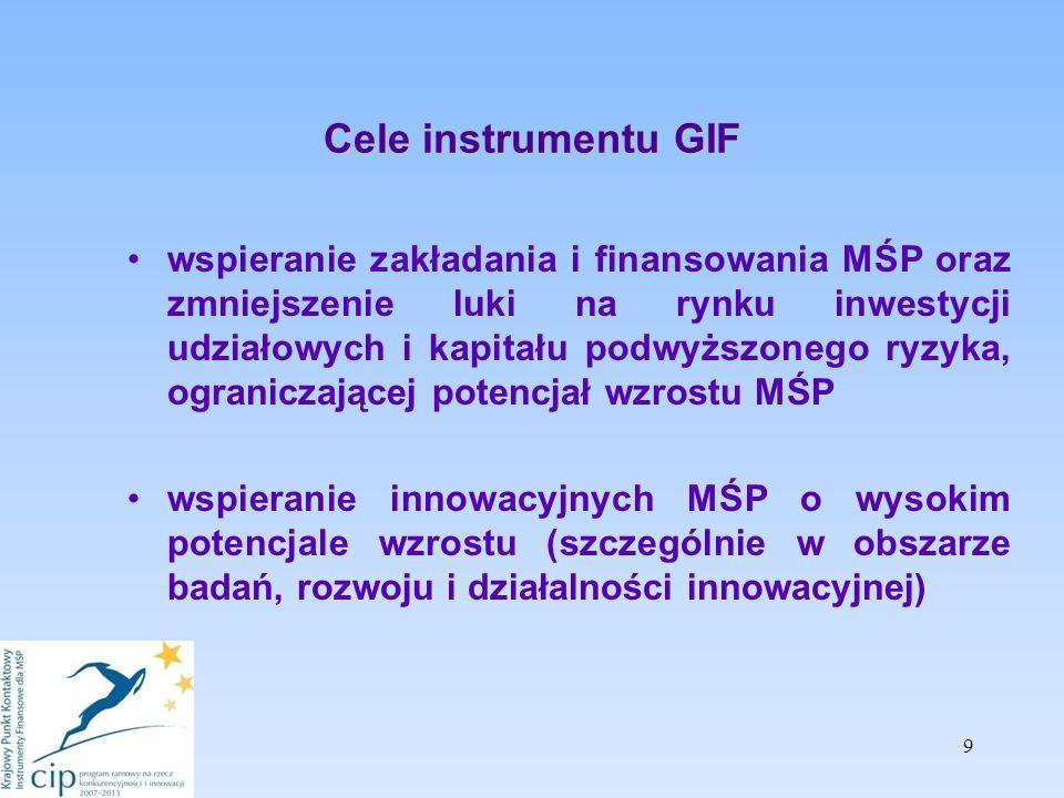 Cele instrumentu GIF wspieranie zakładania i finansowania MŚP oraz zmniejszenie luki na rynku inwestycji udziałowych i kapitału podwyższonego ryzyka, ograniczającej potencjał wzrostu MŚP wspieranie innowacyjnych MŚP o wysokim potencjale wzrostu (szczególnie w obszarze badań, rozwoju i działalności innowacyjnej) 9