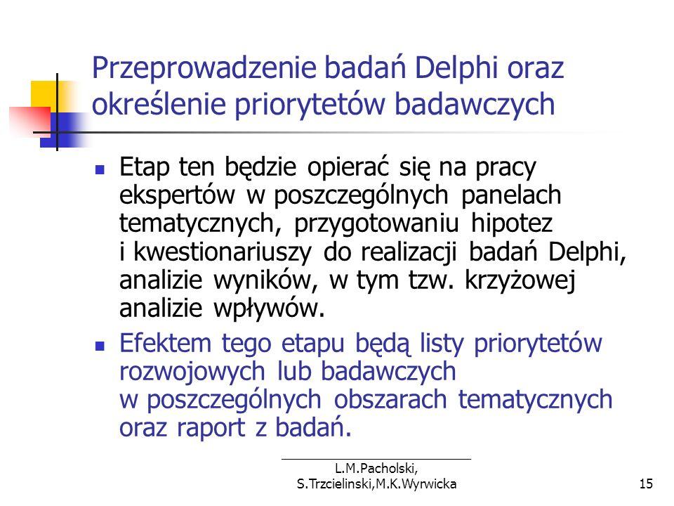 ___________________________ L.M.Pacholski, S.Trzcielinski,M.K.Wyrwicka15 Przeprowadzenie badań Delphi oraz określenie priorytetów badawczych Etap ten