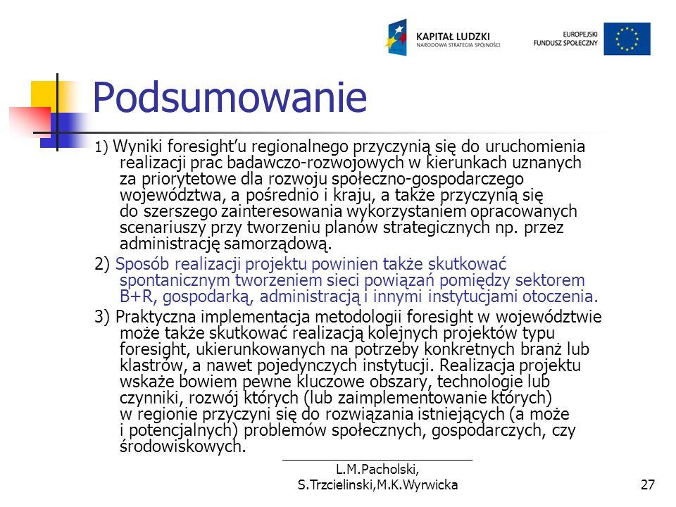 ___________________________ L.M.Pacholski, S.Trzcielinski,M.K.Wyrwicka27 Podsumowanie 1) Wyniki foresightu regionalnego przyczynią się do uruchomienia