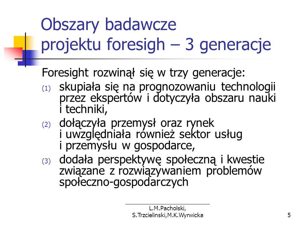 ___________________________ L.M.Pacholski, S.Trzcielinski,M.K.Wyrwicka6 Cele projektów foresight Eksplorowanie przyszłych możliwości w celu ustalenia priorytetów inwestycji w działaniach naukowych, innowacyjnych infrastrukturalnych, społecznych.