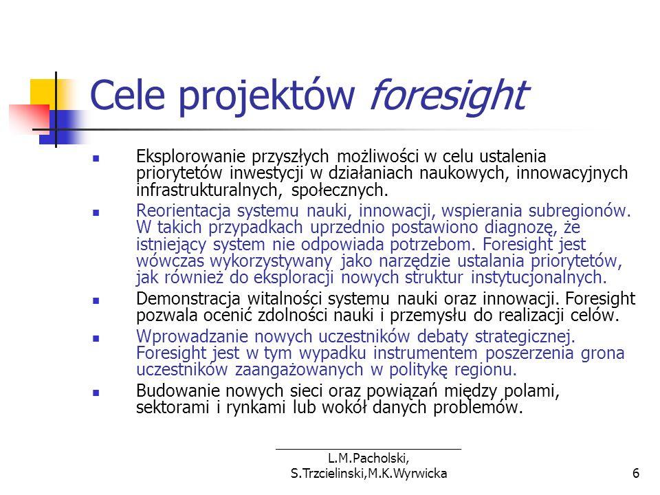 ___________________________ L.M.Pacholski, S.Trzcielinski,M.K.Wyrwicka6 Cele projektów foresight Eksplorowanie przyszłych możliwości w celu ustalenia