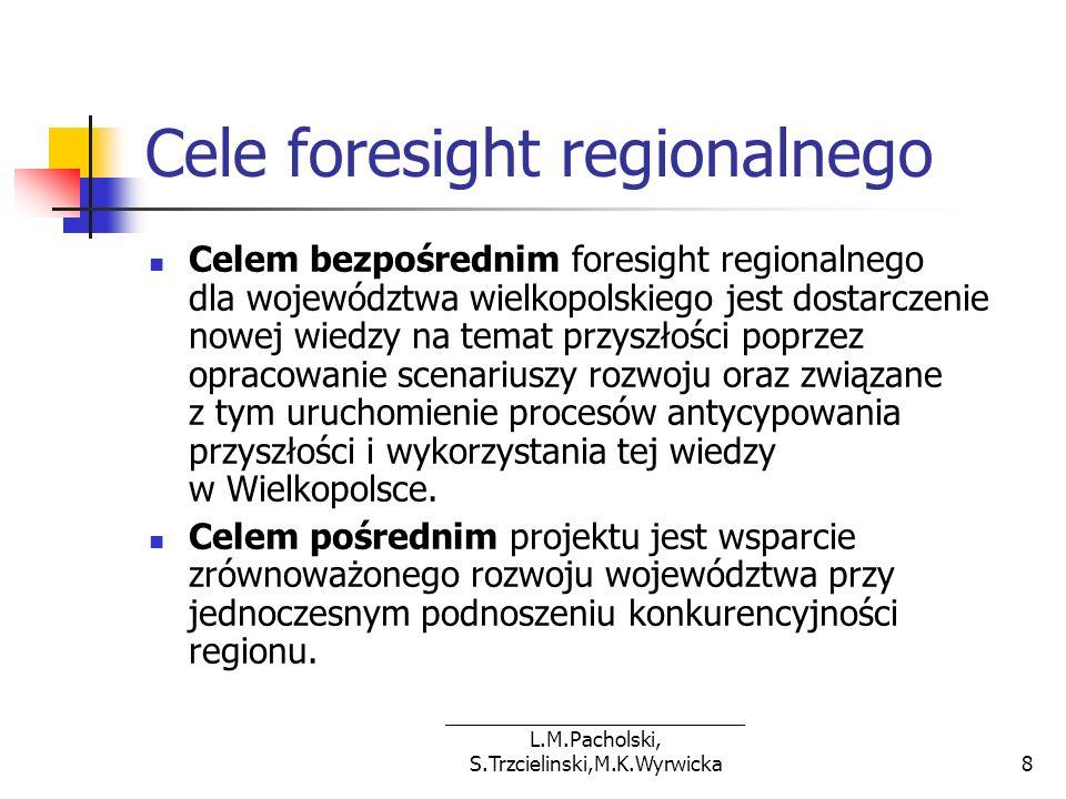 ___________________________ L.M.Pacholski, S.Trzcielinski,M.K.Wyrwicka9 Przyjęta metodologia foresight regionalnego województwa wielkopolskiego została oparta na szczegółowej analizie schematów realizacji takich projektów w kraju i zagranicą i gwarantuje – zdaniem autorów – sprawną i skuteczną realizację projektu.