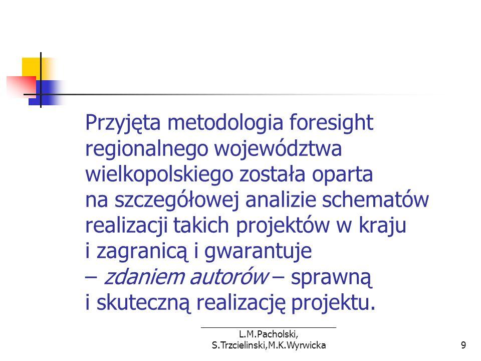 ___________________________ L.M.Pacholski, S.Trzcielinski,M.K.Wyrwicka10 Horyzont czasowy foresight regionalnego dla Wielkopolski Horyzont czasowy badań foresight zwykle waha się od 5 do 20 lat.