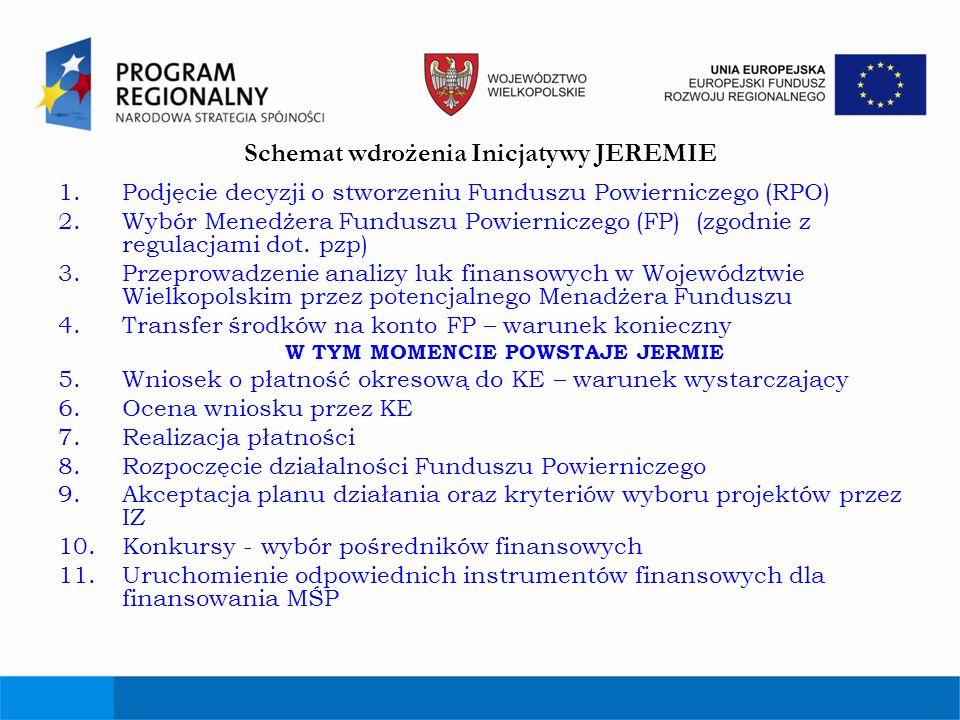 Schemat wdrożenia Inicjatywy JEREMIE 1.Podjęcie decyzji o stworzeniu Funduszu Powierniczego (RPO) 2.Wybór Menedżera Funduszu Powierniczego (FP) (zgodn