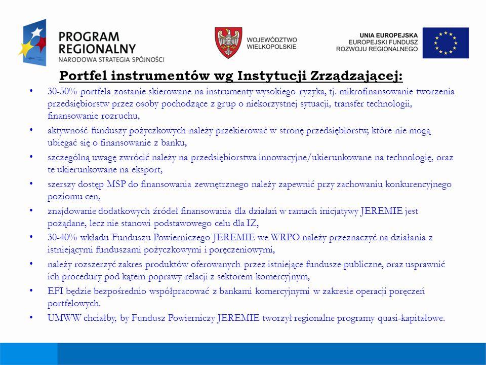 Portfel instrumentów wg Instytucji Zrządzającej: 30-50% portfela zostanie skierowane na instrumenty wysokiego ryzyka, tj. mikrofinansowanie tworzenia