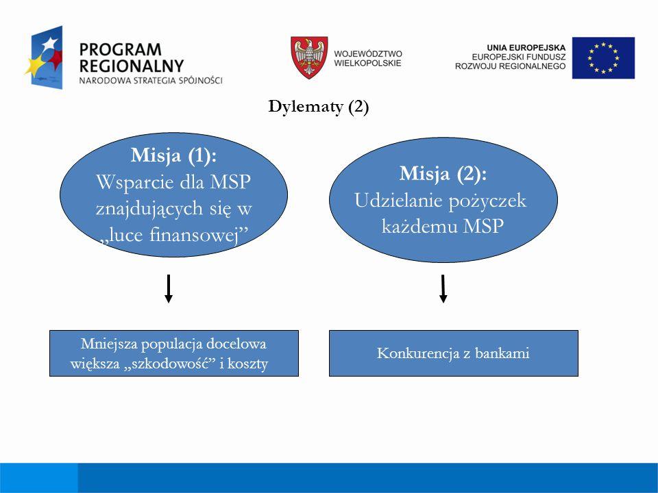 Dylematy (2) Misja (1): Wsparcie dla MSP znajdujących się w luce finansowej Misja (2): Udzielanie pożyczek każdemu MSP Mniejsza populacja docelowa wię