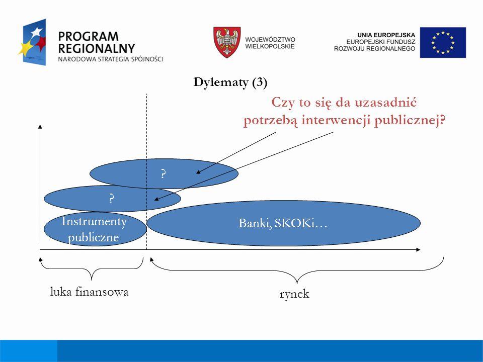 Dylematy (3) luka finansowa rynek Banki, SKOKi… Instrumenty publiczne ? ? Czy to się da uzasadnić potrzebą interwencji publicznej?