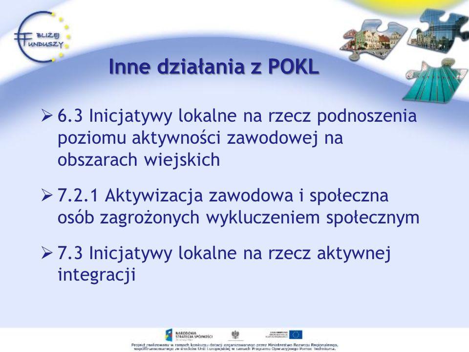 Inne działania z POKL 6.3 Inicjatywy lokalne na rzecz podnoszenia poziomu aktywności zawodowej na obszarach wiejskich 7.2.1 Aktywizacja zawodowa i społeczna osób zagrożonych wykluczeniem społecznym 7.3 Inicjatywy lokalne na rzecz aktywnej integracji