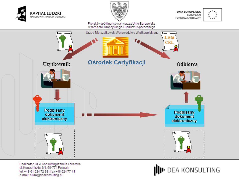 Użytkownik Podpisany dokument elektroniczny Odbiorca Ośrodek Certyfikacji Lista CRL