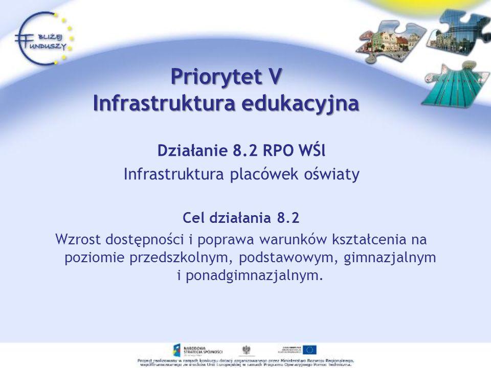 Priorytet V Infrastruktura edukacyjna Działanie 8.2 RPO WŚl Infrastruktura placówek oświaty Cel działania 8.2 Wzrost dostępności i poprawa warunków ks