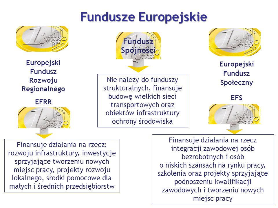 Regionalne Centrum Informacji Europejskiej w Łodzi Punkt RCIE Łódź poza bieżącym informowaniem społeczności regionalnej o Unii Europejskiej prowadzi wiele własnych przedsięwzięć.