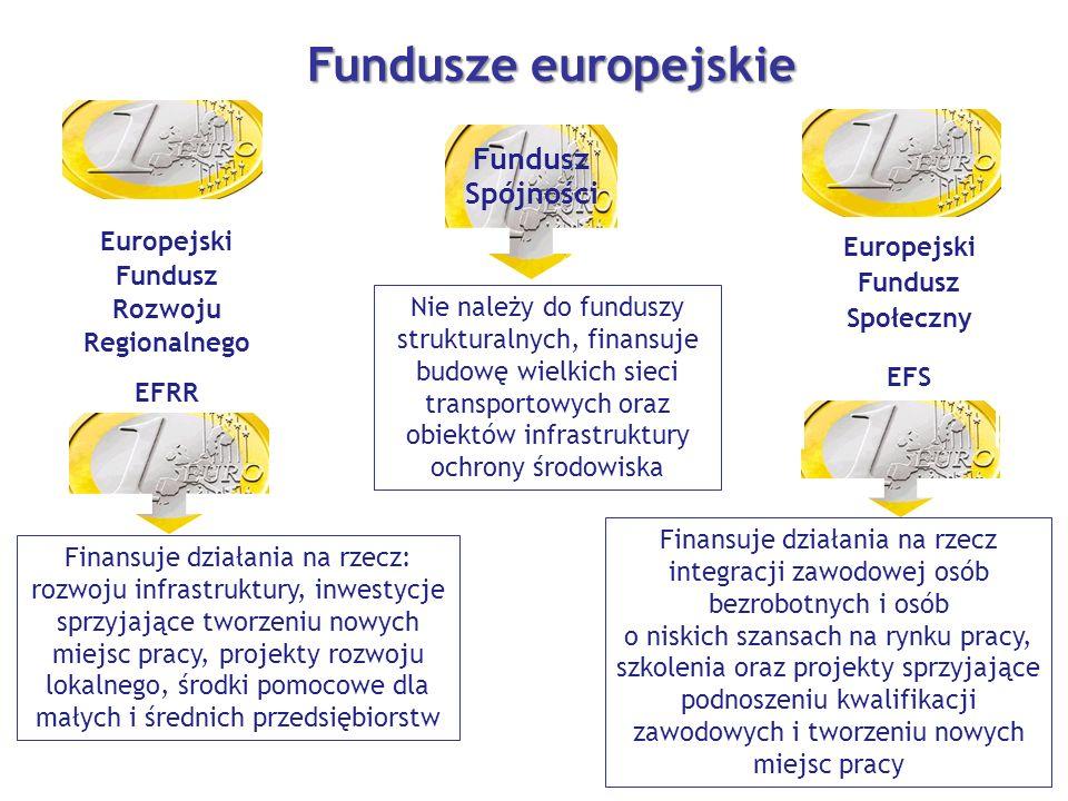 Fundusze europejskie Europejski Fundusz Rozwoju Regionalnego EFRR Fundusz Spójności Europejski Fundusz Społeczny EFS Finansuje działania na rzecz: roz