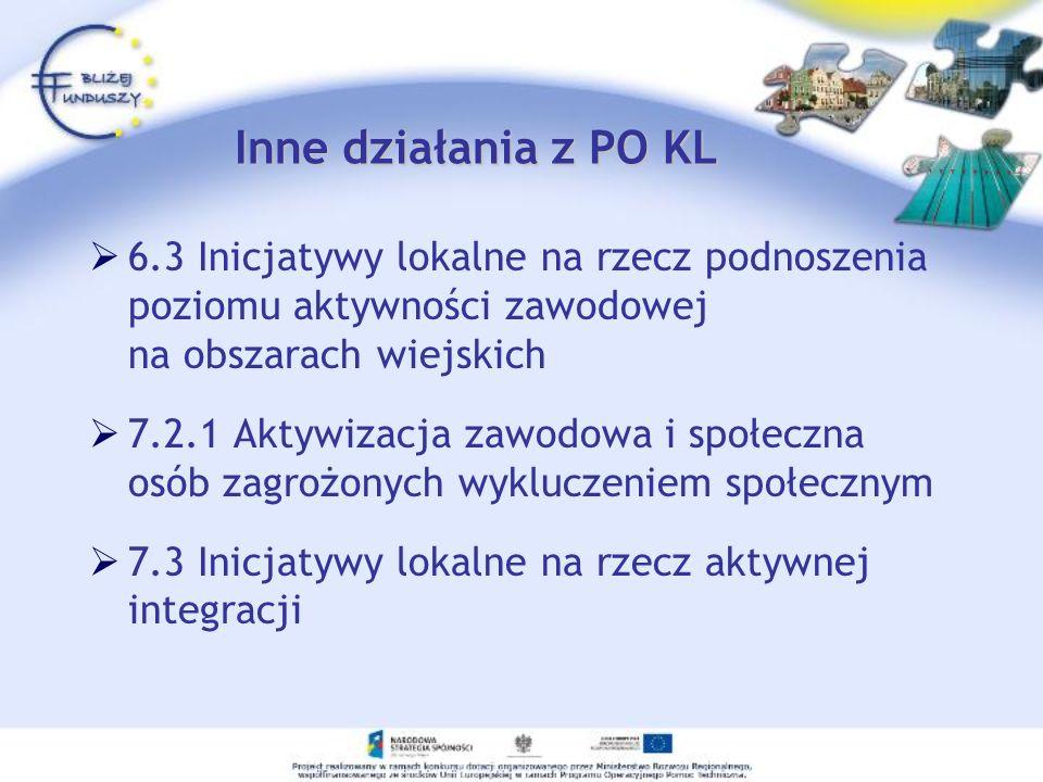 Inne działania z PO KL 6.3 Inicjatywy lokalne na rzecz podnoszenia poziomu aktywności zawodowej na obszarach wiejskich 7.2.1 Aktywizacja zawodowa i sp