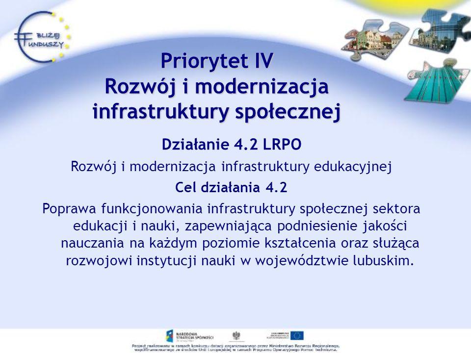 Priorytet IV Rozwój i modernizacja infrastruktury społecznej Działanie 4.2 LRPO Rozwój i modernizacja infrastruktury edukacyjnej Cel działania 4.2 Pop
