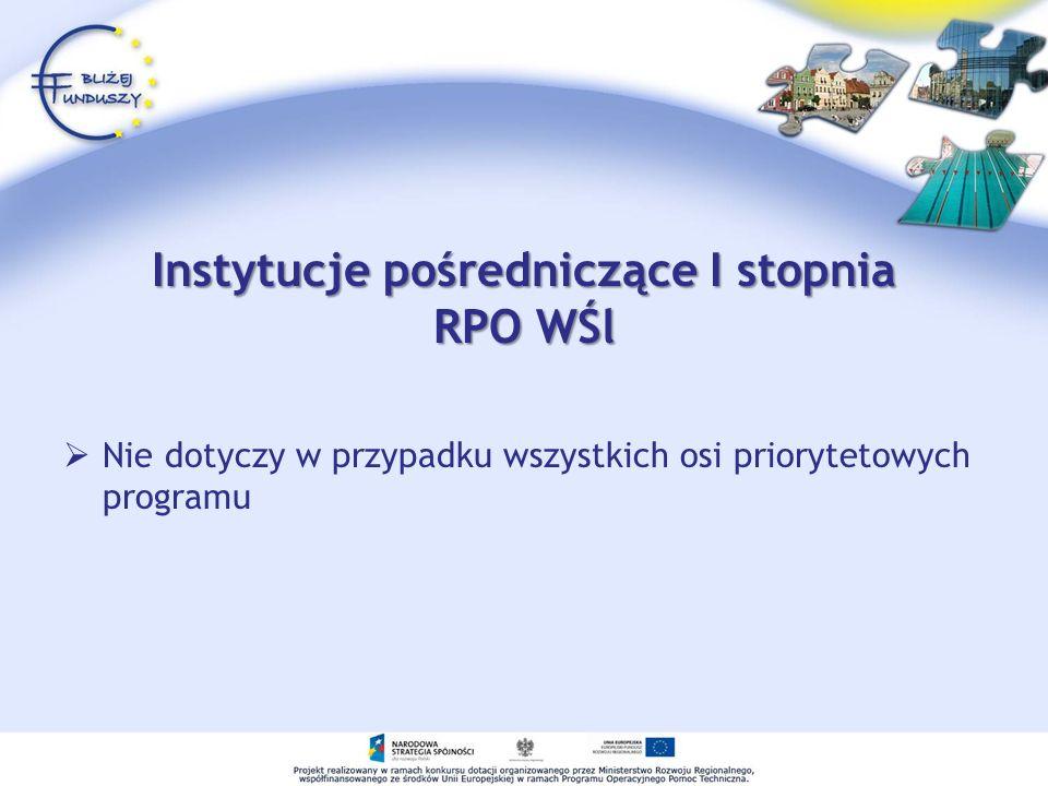 Instytucje pośredniczące I stopnia RPO WŚl Nie dotyczy w przypadku wszystkich osi priorytetowych programu
