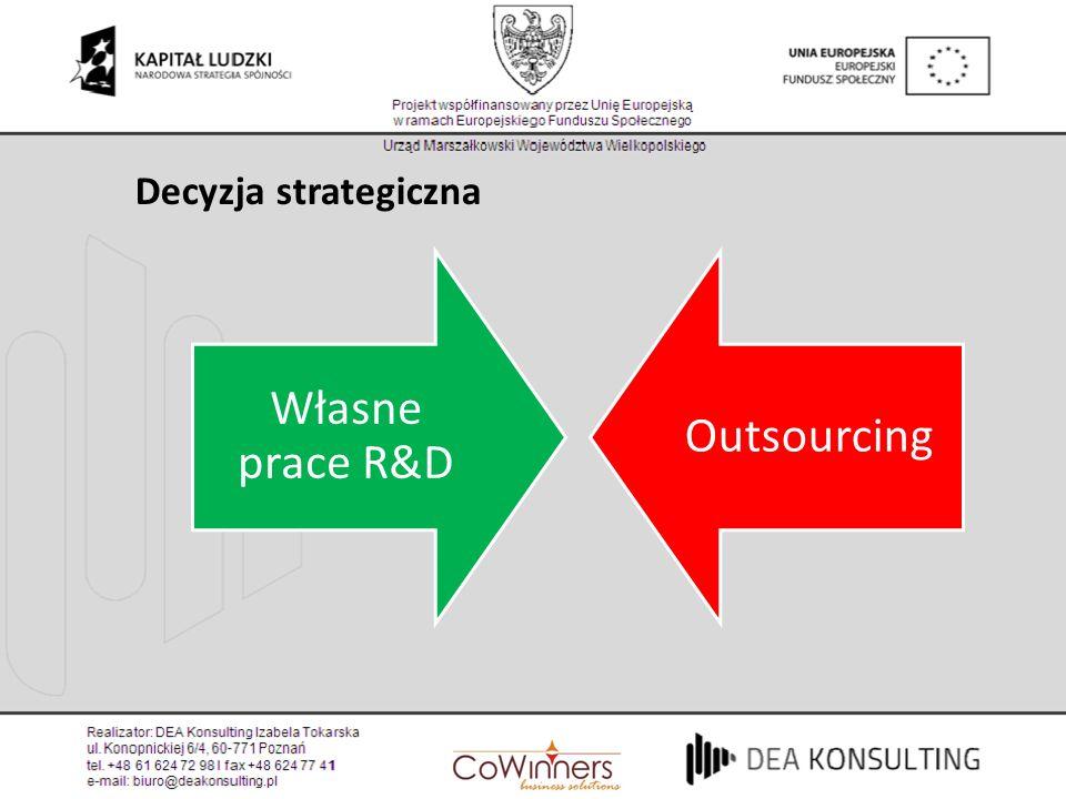 Decyzja strategiczna Własne prace R&D Outsourcing