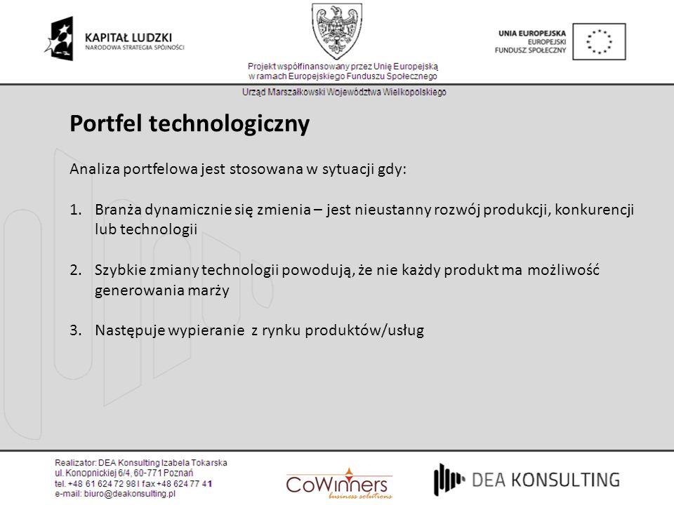 Portfel technologiczny Analiza portfelowa jest stosowana w sytuacji gdy: 1.Branża dynamicznie się zmienia – jest nieustanny rozwój produkcji, konkuren