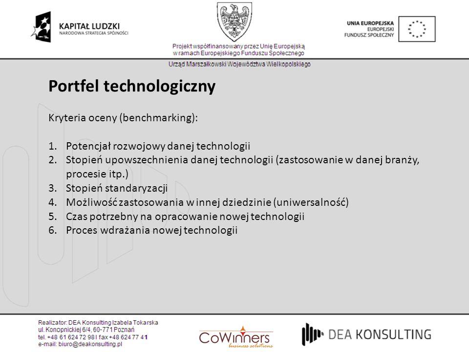 Portfel technologiczny Kryteria oceny (benchmarking): 1.Potencjał rozwojowy danej technologii 2.Stopień upowszechnienia danej technologii (zastosowani