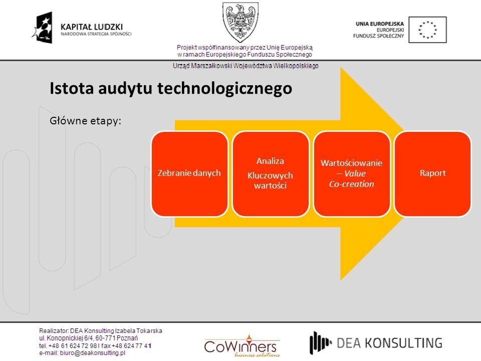 Zebranie danych Analiza Kluczowych wartości Wartościowanie – Value Co-creation Raport Istota audytu technologicznego Główne etapy: