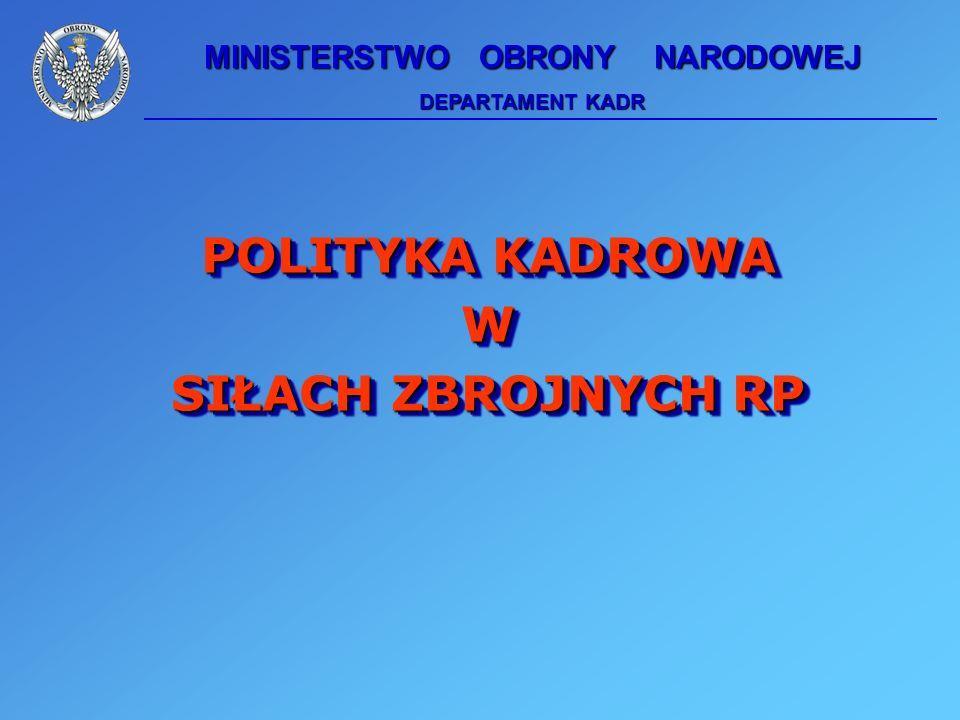MINISTERSTWO OBRONY NARODOWEJ DEPARTAMENT KADR POLITYKA KADROWA W SIŁACH ZBROJNYCH RP