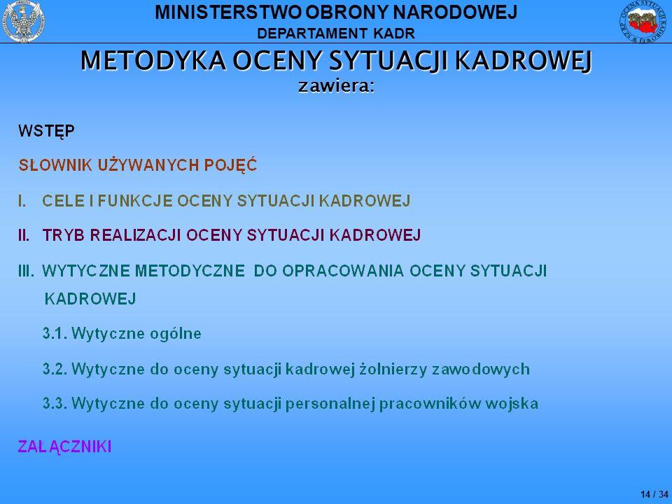 14 / 34 MINISTERSTWO OBRONY NARODOWEJ DEPARTAMENT KADR METODYKA OCENY SYTUACJI KADROWEJ zawiera: