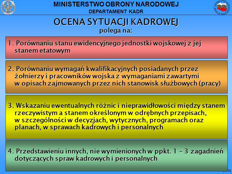 19 / 34 MINISTERSTWO OBRONY NARODOWEJ DEPARTAMENT KADR STRUKTURA I LICZBA STANOWISK SŁUŻBOWYCH W POSZCZEGÓLNYCH KORPUSACH KADRY ORAZ KORPUSACH I GRUPACH OSOBOWYCH CHARAKTERYSTYKA OPISOWO-LICZBOWA NAJWYŻSZY I NAJNIŻSZY WSKAŻNIK UKOMPLETOWANIA W KO UKOMPLETOWANIE STANOWISK DOWÓDCZYCH, W TYM PROGNOZA ZMIAN WSKAŹNIKA UKOMPLETOWANIA PRZYCZYNY NISKIEGO UKOMPLETOWANIA STANOWISK W POSZCZEGÓLNYCH PIONACH FUNKCJONALNYCH ZAWODOWA SŁUŻBA WOJSKOWA KOBIET (STAN, UWARUNKOWANIA, PROBLEMY) PODJĘTE DZIAŁANIA ORGANIZACYJNE I PRAWNE W CELU ZWIEKSZENIA UKOMPLETOWANIA OCENA PROCESU ADAPTACJI DO ZAWODOWEJ SŁUŻBY WOJSKOWEJ POTRZEBY UZUPEŁNIENIA STANOWISK I PROGNOZA ICH REALIZACJI W ROKU NASTĘPNYM OPIS PODJĘTYCH DZIAŁAŃ ZWIĘKSZAJĄCYCH UKOMPLETOWANIE STANOWISK SŁUŻBOWYCH WNIOSKI I ZAGROŻENIA WYTYCZNE DO OCENY SYTUACJI KADROWEJ ŻOŁNIERZY ZAWODOWYCH